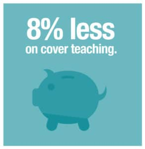8% less on lesson cover