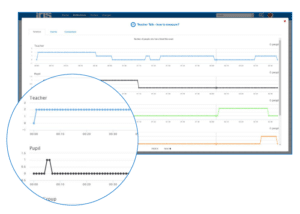 IRIS Connect forms tool for deeper lesson analysis